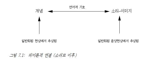 의미론적 연결.jpg