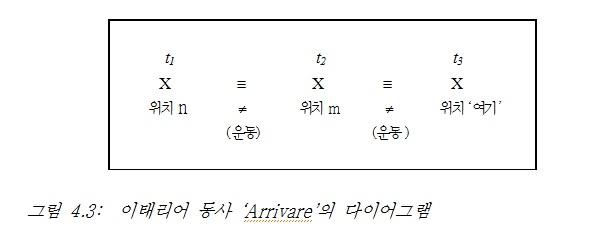 그림 4-3.jpg